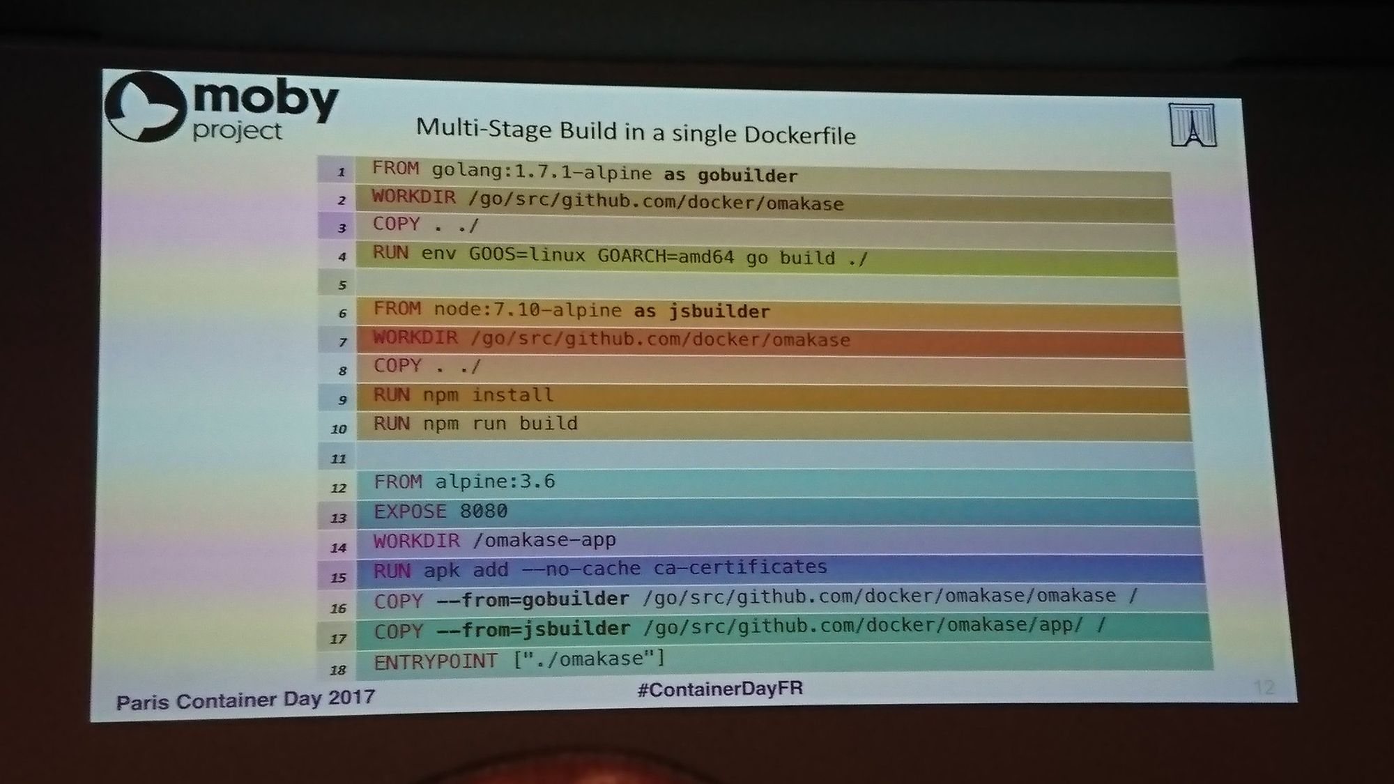 Docker Multi-Stage Build