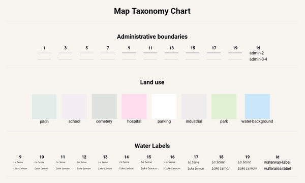 Introducing Map taxonomy chart with Jawg Maps